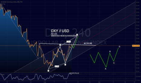 DXY: DXY Index Reference Point