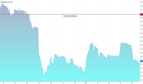 MEX: Dom Analiz SII rekomenduje zakup akcji Mex Polska