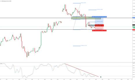 USDJPY: USDJPY  Anticipating a stoch trend break topside target 1.618