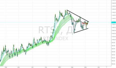 RTSI: смотрим реализацию. предпочтение шорт