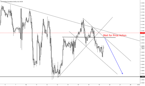 USDCAD: Possible USDCAD short depending on what PA presents itself