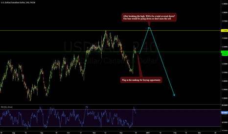 USDCAD: USDCAD - Buy, and don't miss the SELL !!