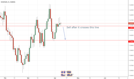 EURAUD: Sell after it crosses the support line