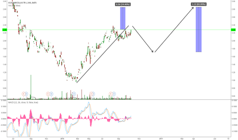 ECT: ECT: CORRECTION BEFORE THE NEXT WAVE UP OR STRAIGHT UP?