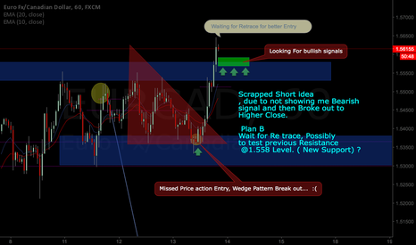 EURCAD: Plan B... after Plan A not showing Bearish Movement