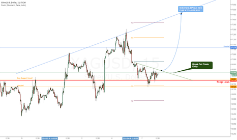 XAGUSD: (LOSS) LONG SILVER BREAK OUT IDEA | INVERSE HEAD AND SHOULDERS