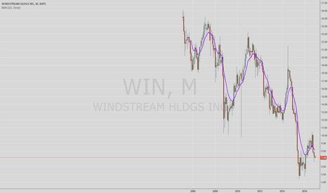WIN: WIN
