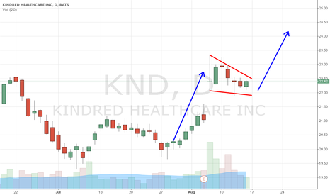 KND: KND