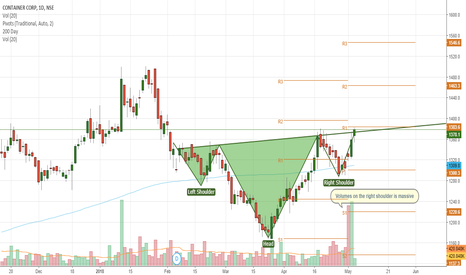 CONCOR: Concor (Positional Trade) Target 1550. Stop Loss 1340 (CB)