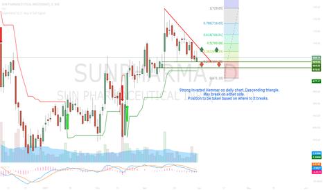 SUNPHARMA: Sun Pharmaceuticals - Conditional Position
