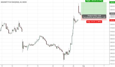 BANE: Приватизация Башнефти Роснефтью. Покупаем