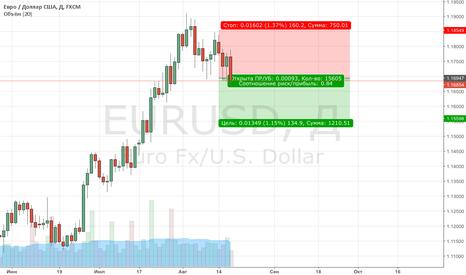 EURUSD: Драги призывает рынки остепениться