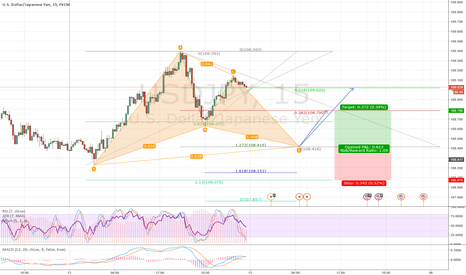 USDJPY: Bullish Gartley on USDJPY 15M chart
