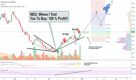 NEOUSD: I Made 100 % PROFIT on NEO, for you guys! BUT It's NOT too LATE!