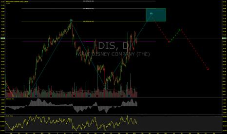 DIS: Disney On Final Leg Of Wave 5
