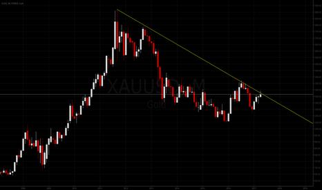 XAUUSD: Gold: Long Term Trend Line