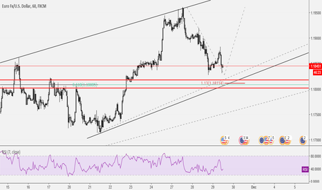 EURUSD: Trend to be continued!