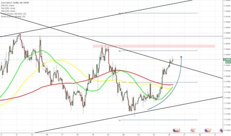 EURUSD: EUR/USD anticipates ECB meeting