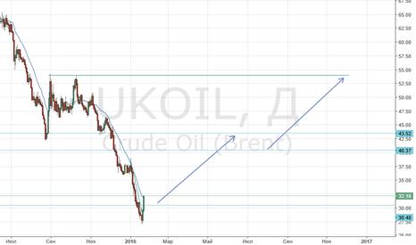 UKOIL: в погоне за нефтью