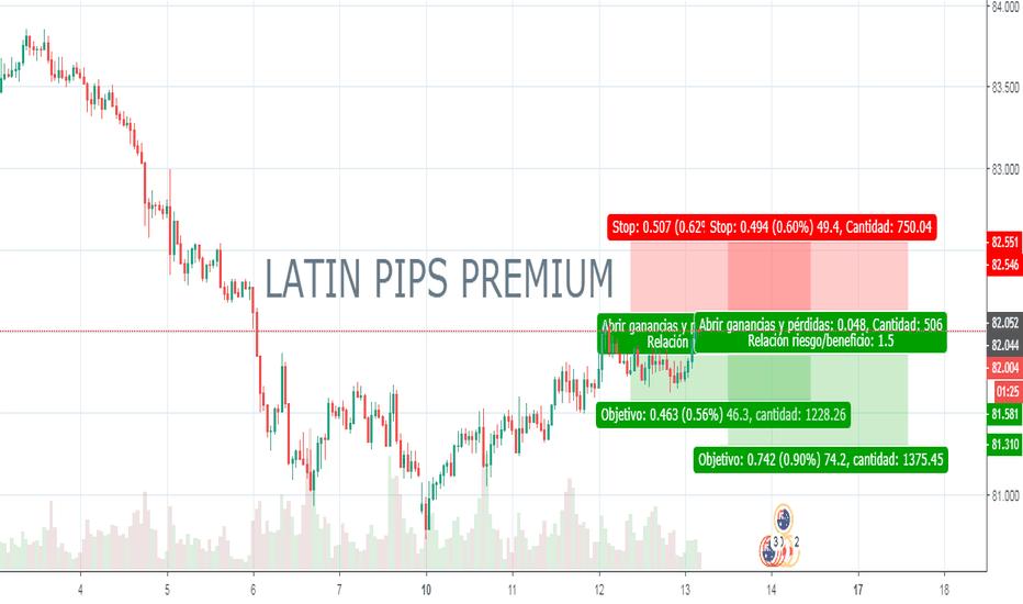 AUDJPY: Analisis LATIN PIPS PREMIUM (AUDJPY Sell)