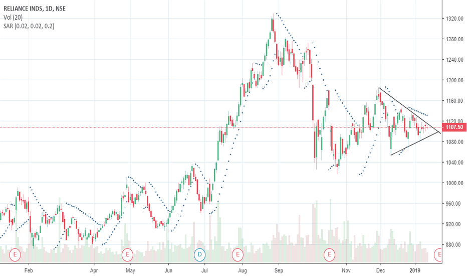 RELIANCE: On the verge of break-out