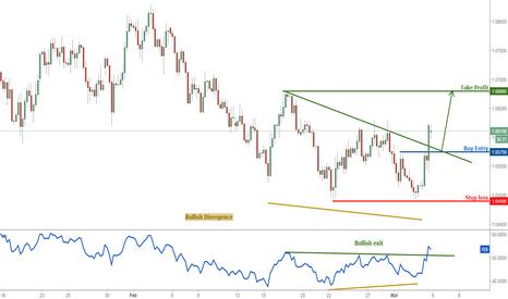 EURUSD: EURUSD Weekly View : Profit target almost reached,remain bullish