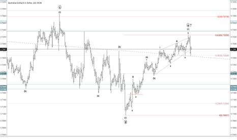 AUDUSD: Using Fibonacci to Count Waves