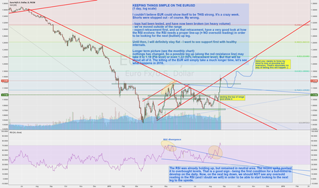 EURUSD: STUMBLING the EURUSD LEGS BY THE DAY