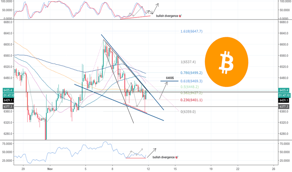 BTCUSD: Bitcoin: Previous Target Hit! Setup for next move!