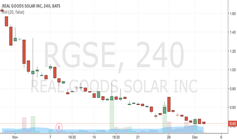 RGSE: buy .43 tp .5