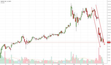 ABBV: Downward Trend