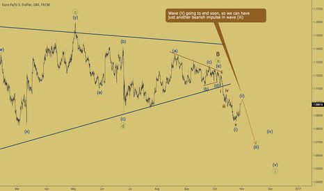 EURUSD: EURUSD - bears still here