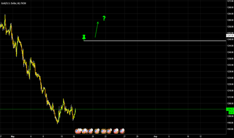 XAUUSD: GOLD / FOMC Сила