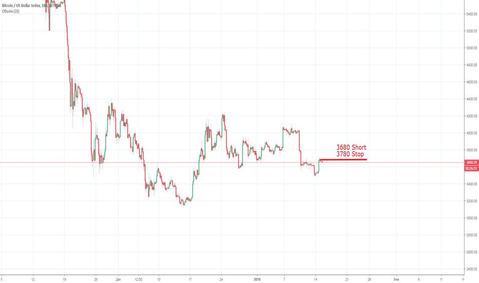XBT: BTC Падение продолжается