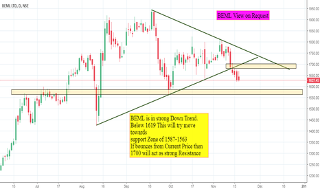 BEML: BEML View on Request
