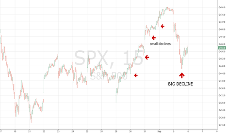 SPX: Bears Now Control the Stock Market