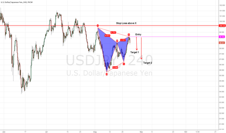 USDJPY: USDJPY 4 TF Pattern Completion
