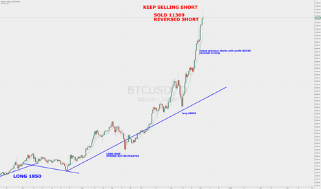 BTCUSD: Legendary Forex Trader LIVE Bitcoin Bubble to Pop Soon $11,369