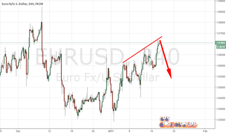 EURUSD: 3 HIGHER TOP UNDER TREND-LINE MEANS A DROP COMING