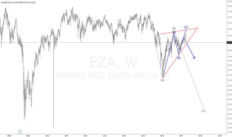 EZA: #EZA Short South Africa