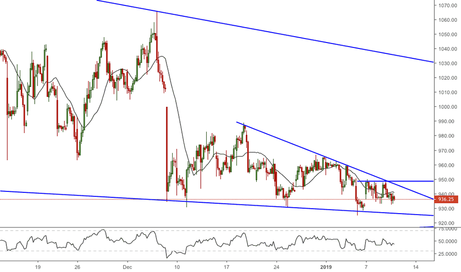 HCLTECH: LOOK FOR BUY