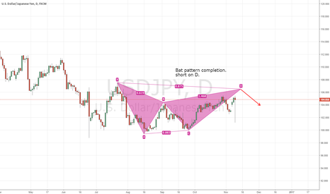 USDJPY: [new trader] what i see for USD/JPY
