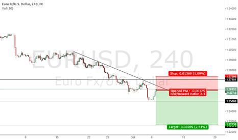 EURUSD: EURUSD- Short on this Pull Back