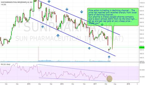 SUNPHARMA: Go and get real gold at very cheap price.. Sun Pharma...