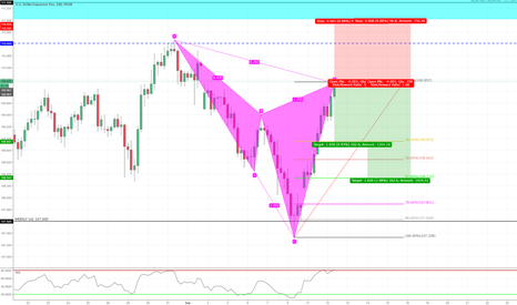 USDJPY: Bearish Cypher 4hr