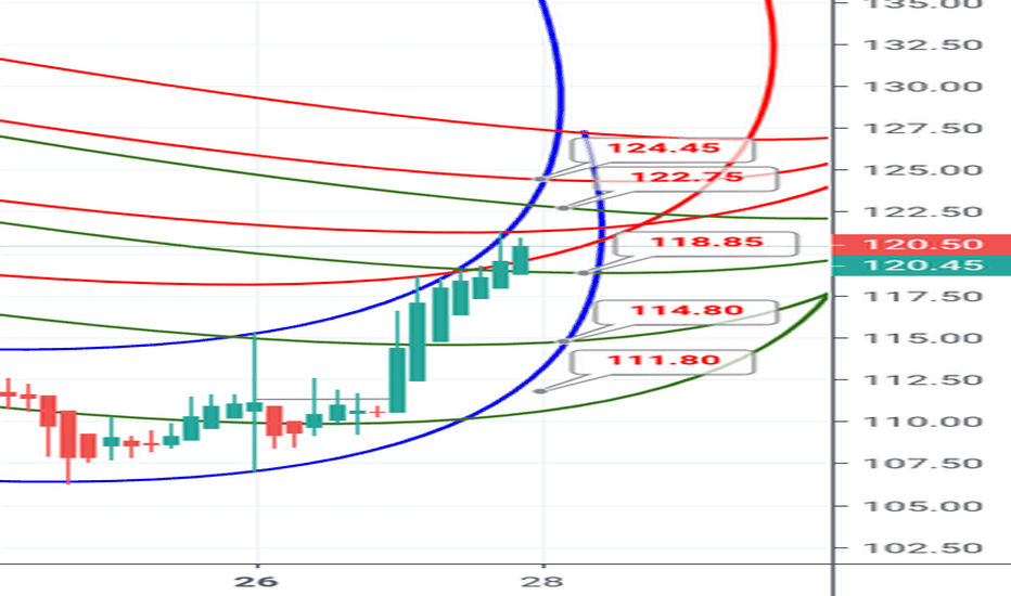 TATAMOTORS Stock Price and Chart — NSE:TATAMOTORS — TradingView