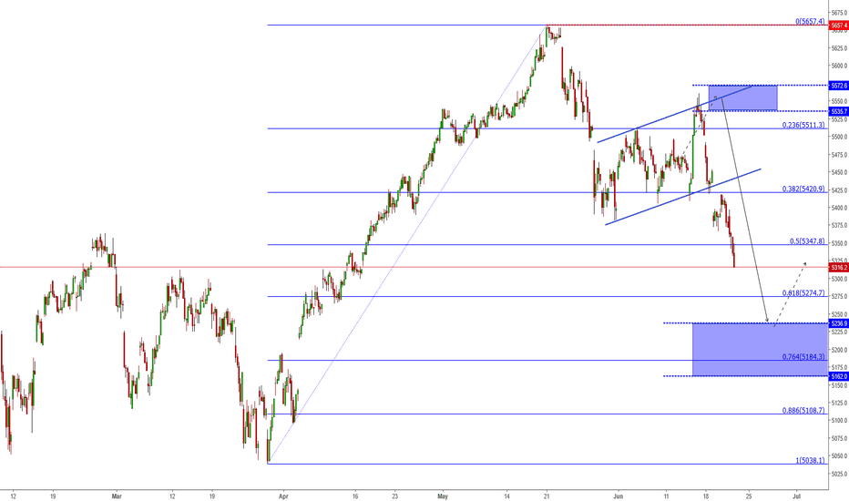 CAC40: CAC 40 – Watch the Flag Pattern (UPDATE)
