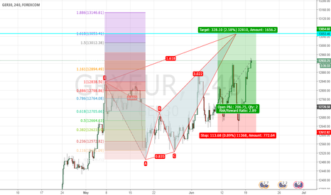 GRXEUR: still long....