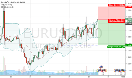 EURUSD: SELL 1.1350 | STOP 1.1390 | TAKE 1.1275