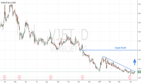 VJET: Breakout Beginning on 3-D Printer Voxeljet AG: Upside 42%